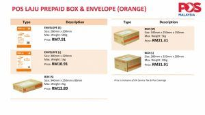 perbandingan poslaju packaging